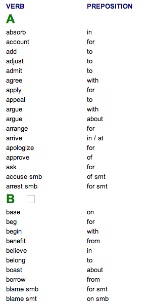 CNN Videos - Verb-Preposition Pairs: for Medium and ...